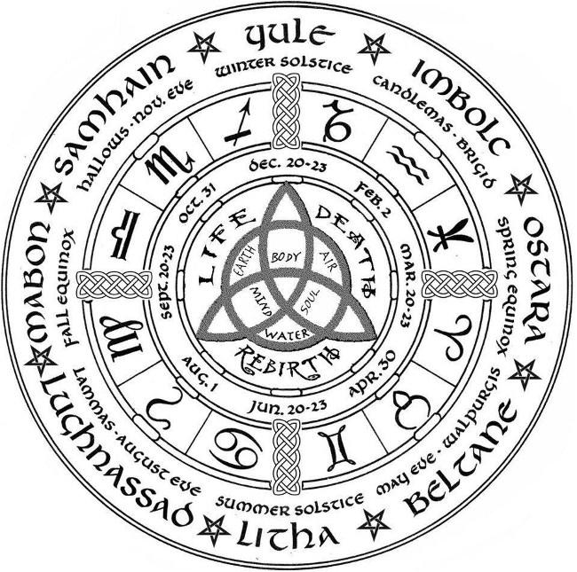 Free Printable Wiccan Calendar   Calendar Template 2016